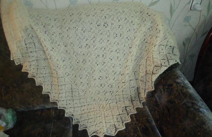 Вязание пухового платка спицами схемы и описание