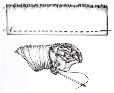 изготовление гвоздики из лент
