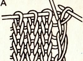 основы вязания