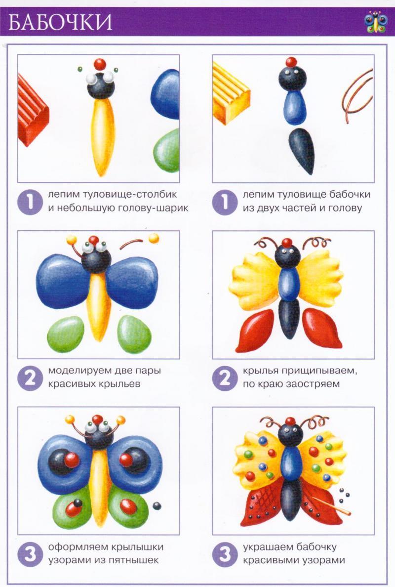 поделки из пластилина бабочка