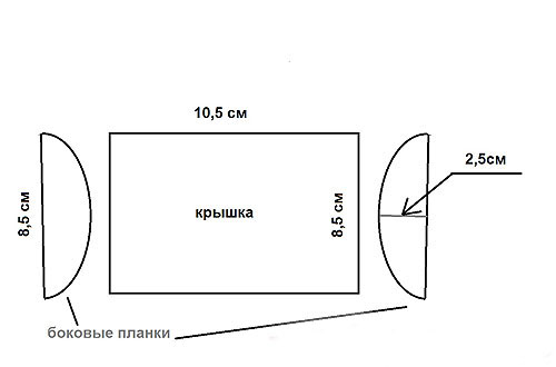схема крышки