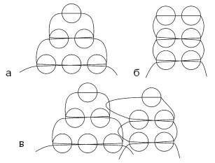 параллельное плетение