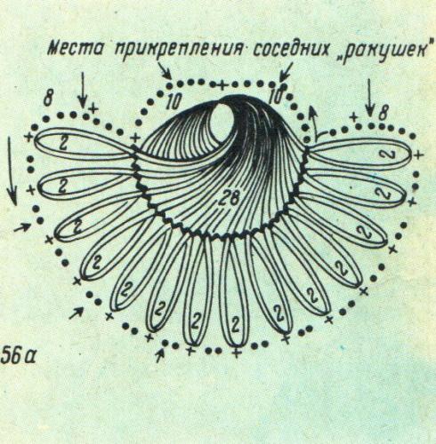 Вязаные шалинакидки  Записи в рубрике Вязаные шали