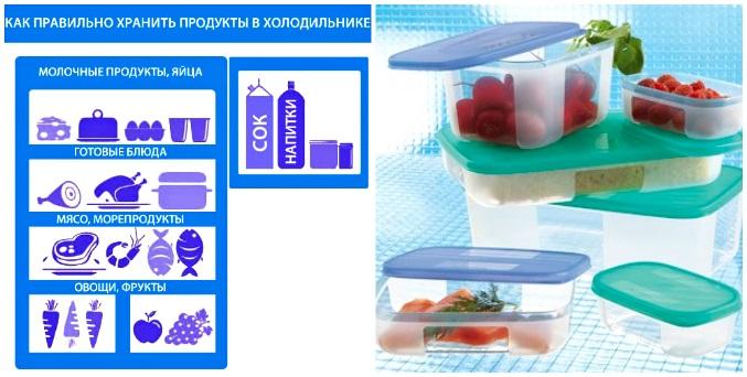 правила хранения продуктов