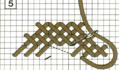 швы крестиком