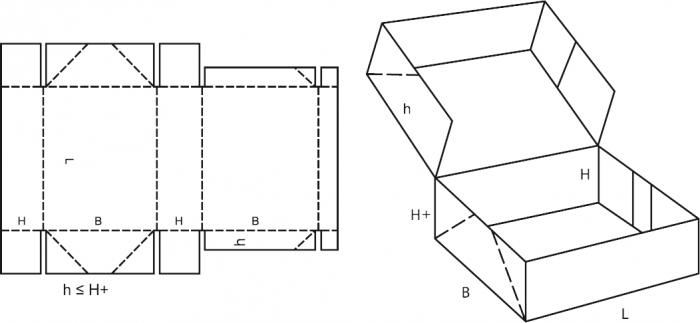 69_1 Как сделать коробочку из картона своими руками: схема и шаблон с мк